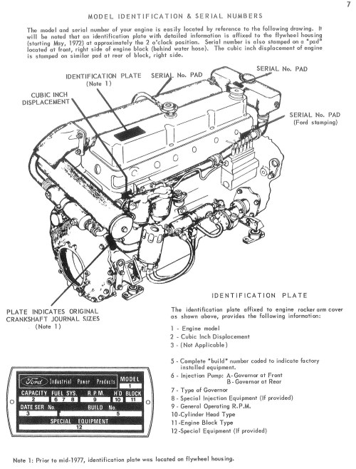 small resolution of the number embossed on the ford industrial power products id plate in the date ser no box as shown on the bottom left of the above manual page is not the
