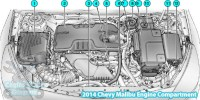 Chevy Malibu Engine Compartment Parts Diagram 2.4L L4 Engine