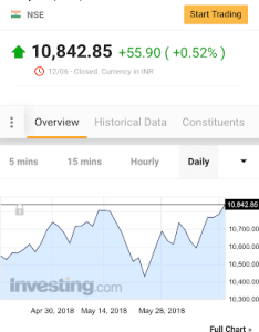 Investing india financial news stock  chart screenshot also apk download rh apkpure
