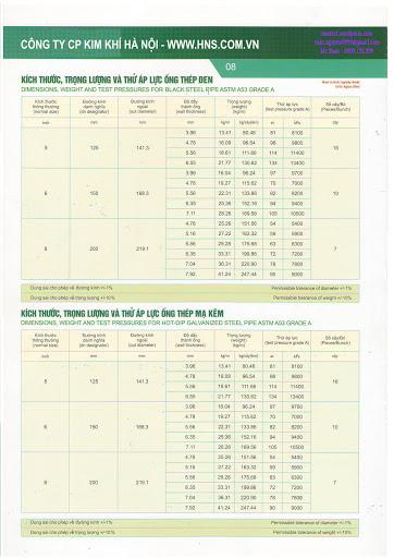 ASTM A53- DN125-DN200