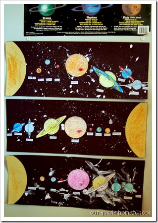 Solar System Art ~ Our Aussie Homeschool