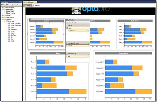 2 Chart properties