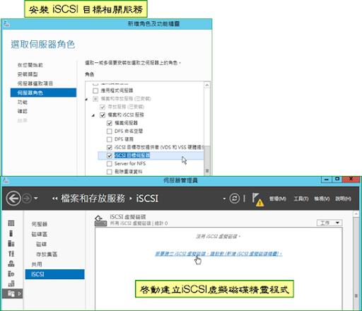 傲笑紅塵路: 初探 Windows Server 2012 新功能 (Windows Server 2012 new features)