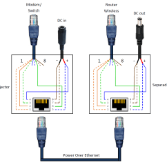 Cat5 Connector Wiring Diagram Rj 45 Cat6 Power Over Ethernet Poe Adapter Elab Hackerspace