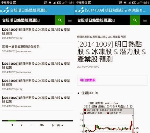 [ 股票 ] 臺股明日熱點股票通知。幫助不會挑選股票的你找到好標的! - 無聊詹軟體資訊站