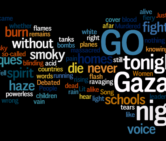 Gaza Tonight We Will No Go Down By Michaelheart Palestine M Acare Musical Tribute Ca Vikram Verma