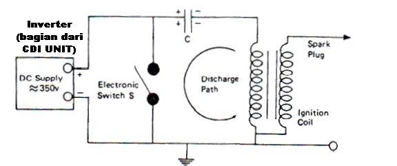 [Get 23+] Wiring Diagram Sistem Pengapian Ac
