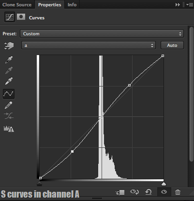 Labs curve channel a