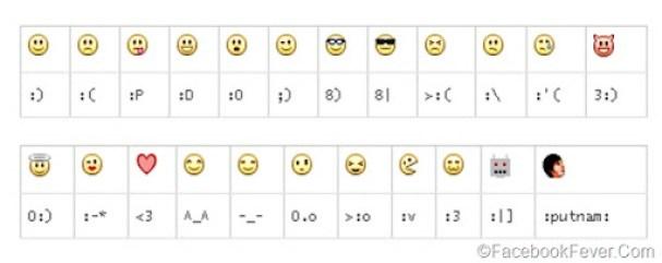 new facebook smileys codes 2012