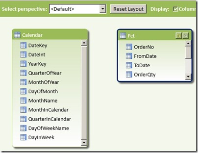 1 PowerPivot model