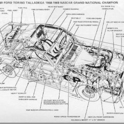 Car Exterior Parts Diagram With Names Pull Switch Wiring Body 22 Images Diagrams Picture Of All Pictures Top 1969 Ford Torino Talladega Thumb 252525255b5 252525255d 253fimgmax 253d800