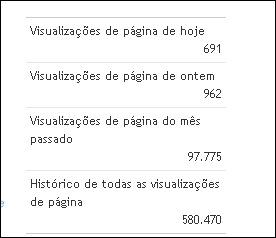 Estatísticas retiradas do sistema Blogger.com