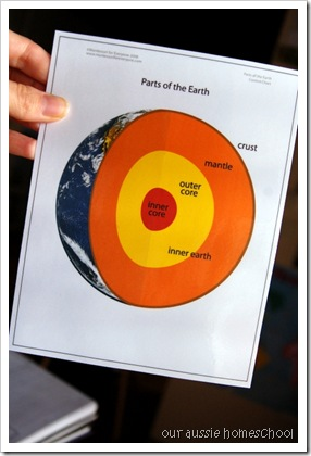 Parts of the Earth Nomenclature from MFE
