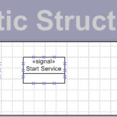 Visio Activity Diagram 1990 Honda Accord Ecu Wiring No Send Action On 2007 Signal Shapes