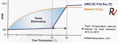 noise level and cooling performance.jpg