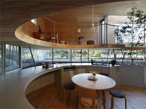 Cocina moderna de diseño circular