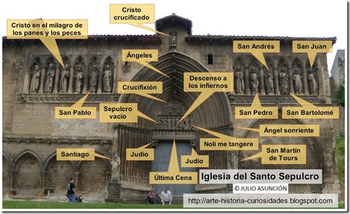 Fachada da Igreja do Santo Sepulcro