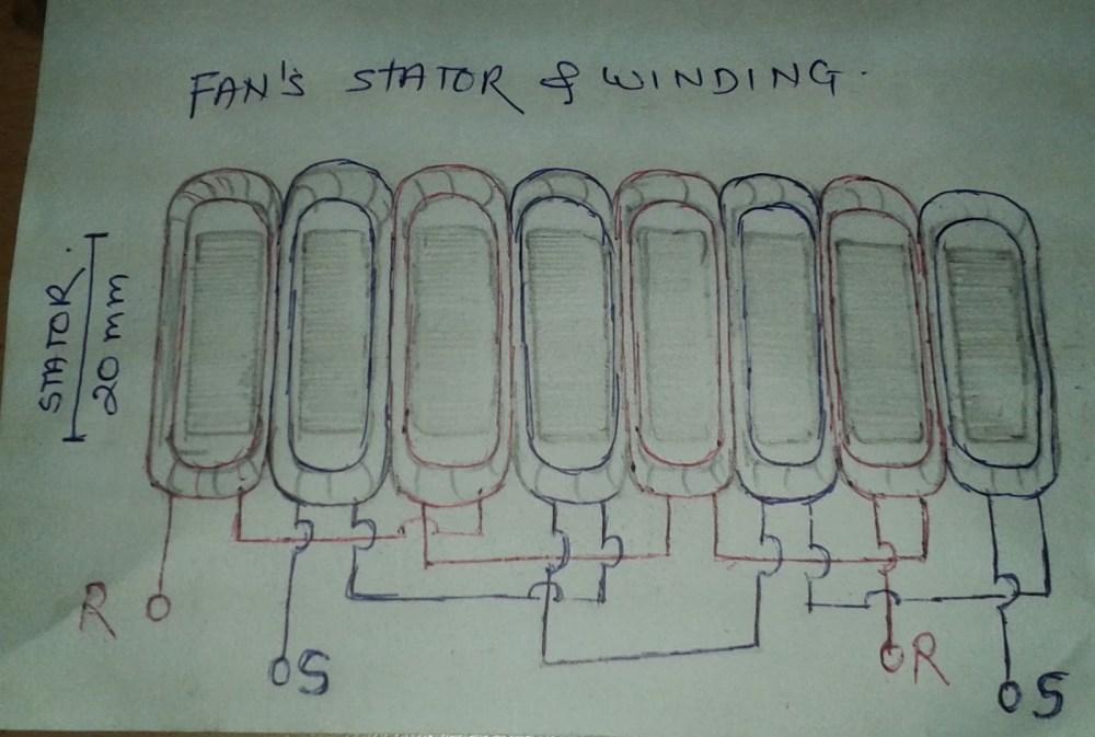 medium resolution of almonard wall fan winding data