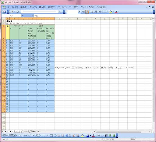 Microsoft Excel - ab結果.xls 20120606 200159.jpg