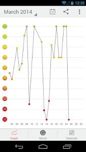 How Are You? - Mood tracker screenshot 3