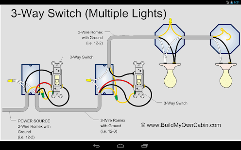 service entrance wiring diagram ford fiesta mk7 headlight electric toolkit - home android apps on google play
