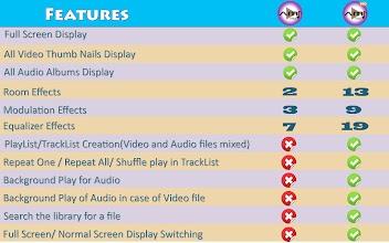 Audio Effects Apk