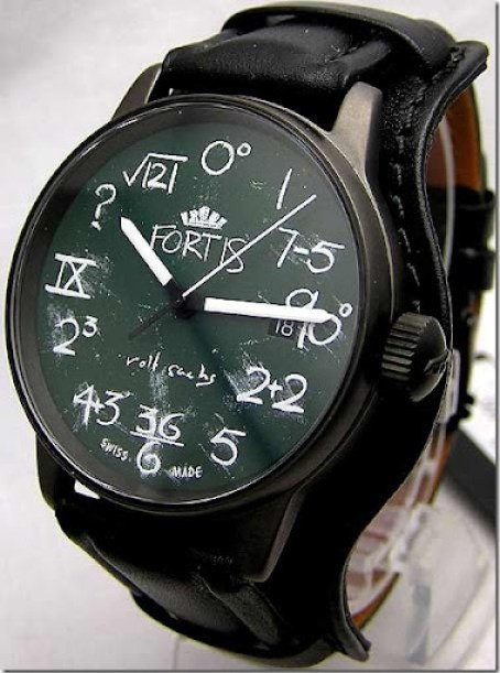 coolwatches14