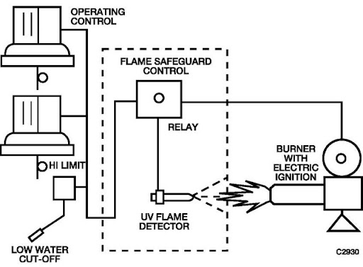 Electric Boiler Wiring Diagram. Electrical. Schematic