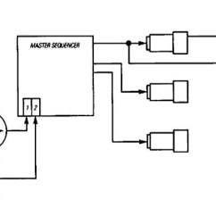Photocell Lighting Control Wiring Diagram 1999 Bmw Z3 Alarm Diagrams Controls Energy Engineering Automation With Local Switch Override