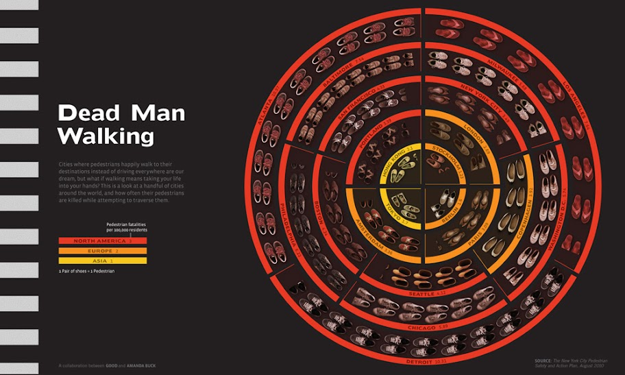 Pedestrian Infographic from Good Magazine of shoes depicting pedestrian statistics
