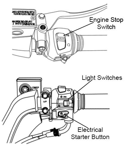 Sym GTS 125 Evo (2009 version): The commands : right hand