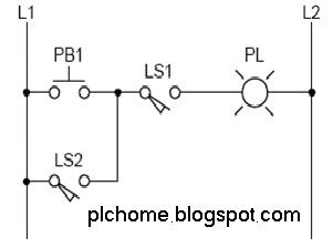 Electronic Home Automation Using PLC: 1.6: Introduction to