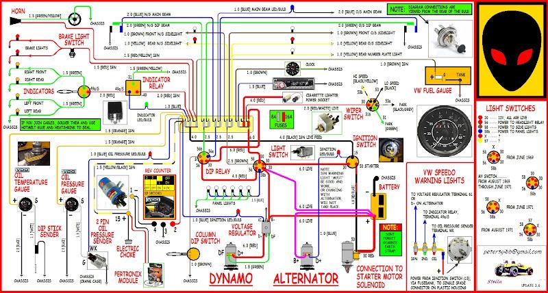 wiring diagram for vw beach buggy 2005 expedition fuse box le faisceau éléctrique d'un