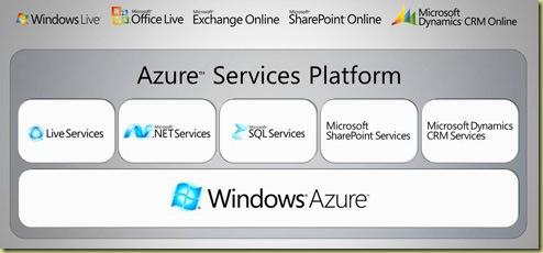 servicesPlatform