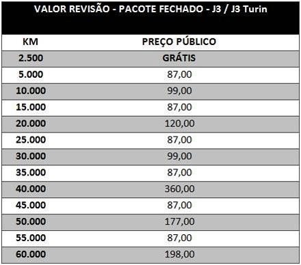 tabela_preço