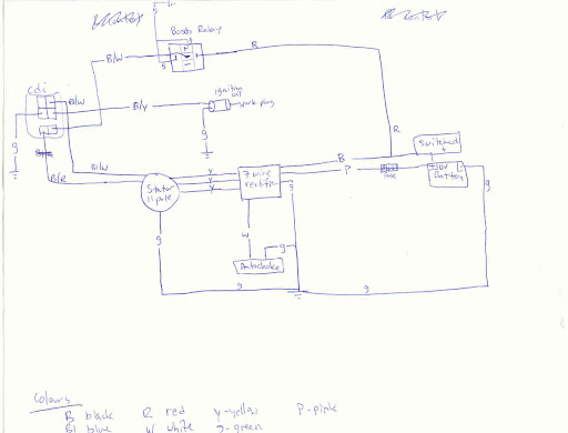 stator_wire?resize\\\=512%2C390 gy6 8 pole stator wiring diagram wiring diagrams gy6 8 pole stator wiring diagram at bakdesigns.co