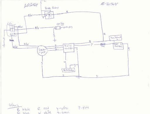 gy6 8 pole stator wiring diagram 32 wiring diagram images wiring diagrams honlapkeszites co 50Cc Scooter Wiring Diagram honda motorcycle stator wiring diagram