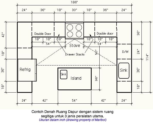 Desain Kabinet Dapur dan Denahnya  KARYA BARU FURNITURE