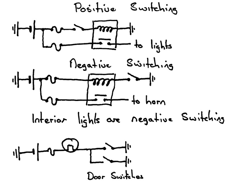related with lx torana wiring diagram
