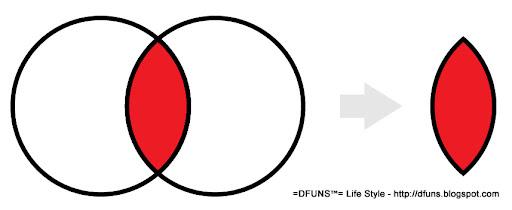 DFUNS 的工作筆記: CS5-Ai新功能-形狀建立程式工具