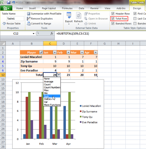 Npoi with excel table and dynamic chart adding total row also leniel maccaferri   blog rh