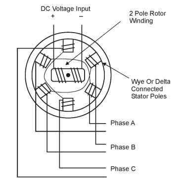 Golf Cart Ignition Switch Wiring Diagram. Golf. Best Site