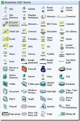 Cloud+Visio+Shapes ... hinsua.blogspot.com/2008/06/repost-sharepoint ...