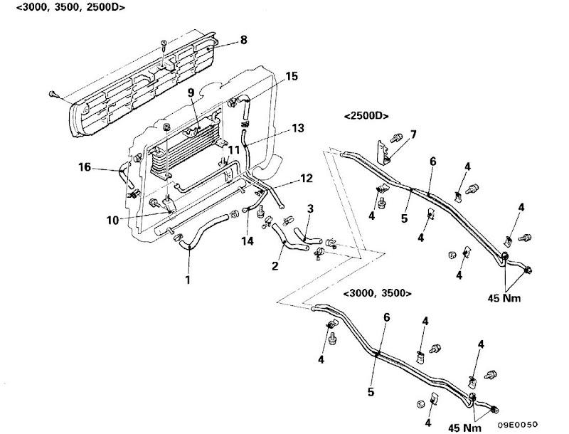Service manual [Transmission Cooler Line 1996 Mitsubishi