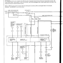 1991 Bluebird Bus Wiring Diagram Porsche 911 964 Acura Integra Ls Diagrams, 1991, Free Engine Image For User Manual Download