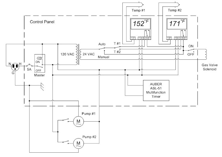 quad receptacle wiring diagram 2 switches 1 light ssr and pid diagram, ssr, free engine image for user manual download