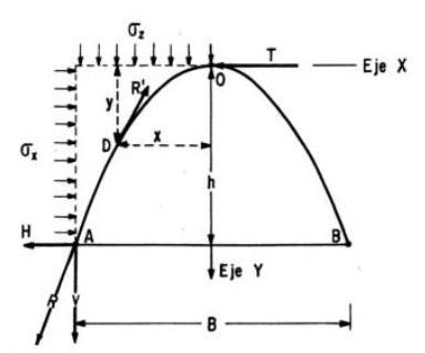 Prodyakonov, geotecnia, mecánica de suelos, soil mechanics