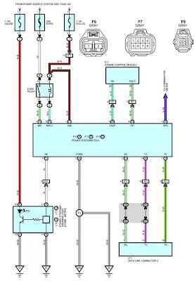 91 Jeep Wrangler Headlight Wiring Diagram Electric Hydraulic Steering Pump Mr2 Toyota 2001 K20a