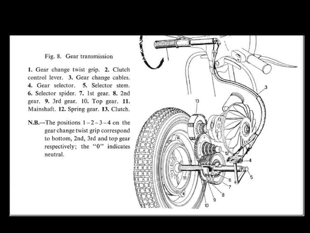 VESPA SPRINT & DOUGLAS SCOOTER MANUALs 65pgs for
