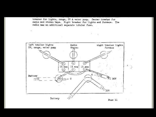 Royal Enfield Bullet Wiring Diagram Simple Wiring Is It Possible